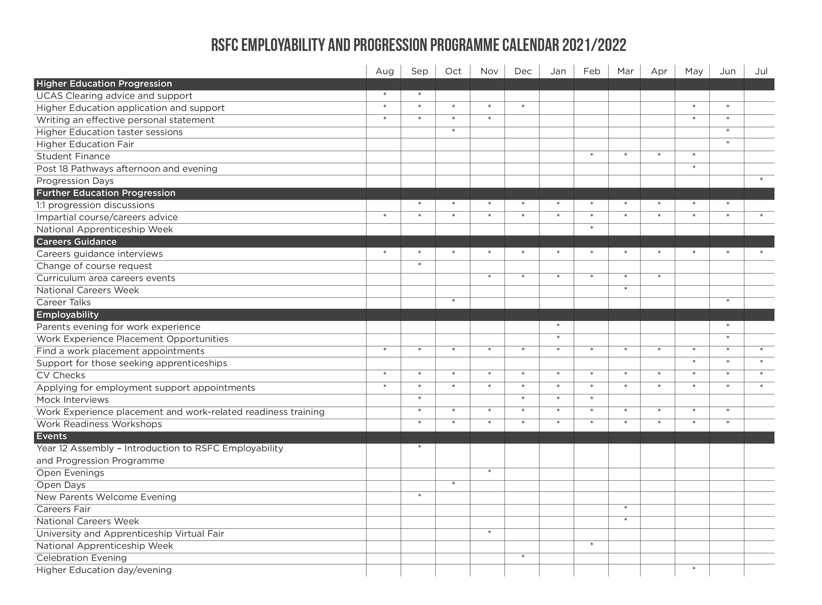 Rsfc employability and progression programme calendar 2021 2022